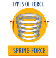 Spring force logo icon isolated on white vector