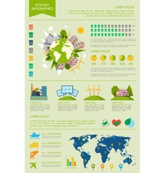 Ecology infographic set vector image