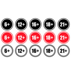 Set marks age limit sing restriction age vector