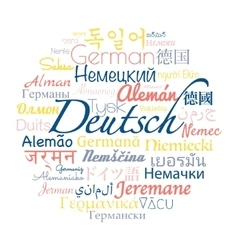 German language collage vector