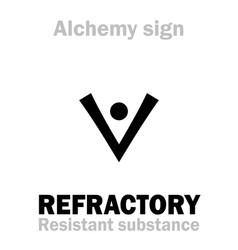 Alchemy refractory fireproof ovenproof vector