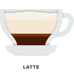 latte coffee mug flat isolated vector image