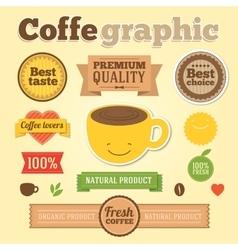 Coffee info graphic design element Coffee vintage vector image
