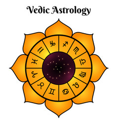 Vedic astrology isolated image vector