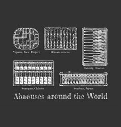 Different abacus vector