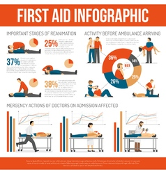 First Aid Techniques Guide Infographic Poster vector image