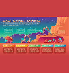 exoplanet mining background with timeline vector image