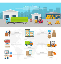 Delivery of Goods Logistics and Transportation vector image vector image