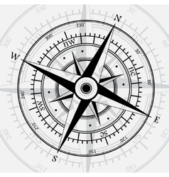 Compass white vector