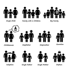 Family size and type of relationship stick figure vector
