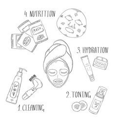 stages of facial skin care a girl with a cosmetic vector image