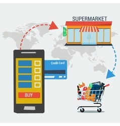 Concept Online Shopping And Payment vector image vector image