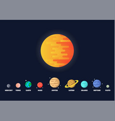 set star and planets on galaxy background vector image