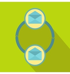 Synchronization messages icon flat style vector
