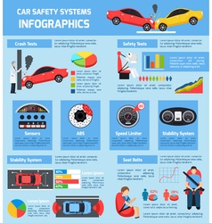 Car Safety Systems Infographics vector