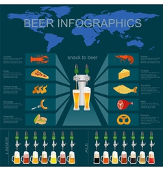 Beer snack infographics set elements for creating vector image