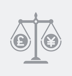 Scales compares pound and yen vector