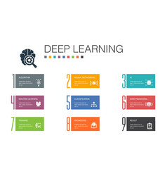 Deep learning infographic 10 option line concept vector