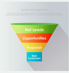 Lead generetion managment new costumers vector