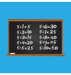 Multiplication table Number five row vector image