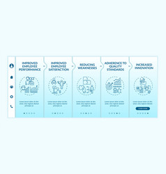 employee training and development benefits vector image