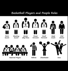 basketball players team stick figure pictograph vector image