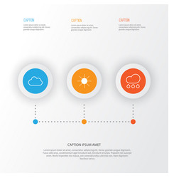 Harmony icons set collection of rain sunshine vector