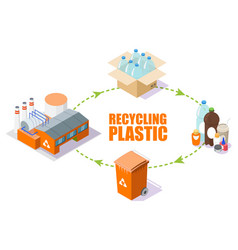 plastic recycling process scheme isometric vector image