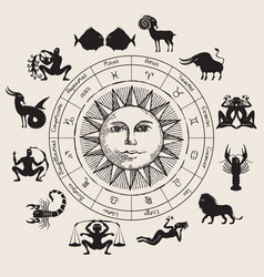 hand-drawn banner with a circle zodiac signs vector image