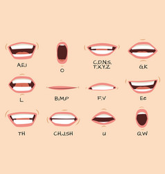 Mouth sync talking mouths lips for cartoon vector