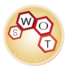 swot analysis strategy management concepts on roun vector image vector image