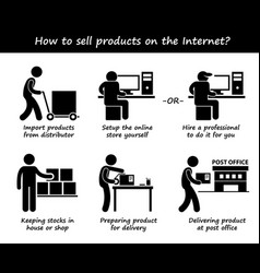 Selling product online internet process step by vector