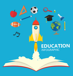 Education infographic open book of knowledge rocke vector