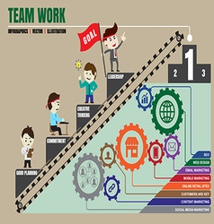 Teamwork to successful business template vector image