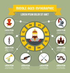 Middle ages infographic concept flat style vector