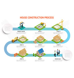 infographic construction of a blockhouse house vector image