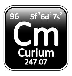 Periodic table element curium icon vector