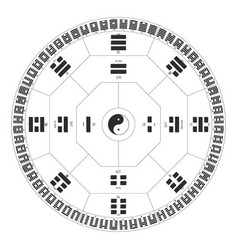 Symbols with diagram i ching hexagrams vector