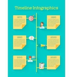 Timeline infographic feedback vector