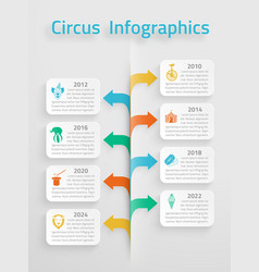 Time line infographic circus vector image vector image