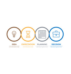 process of creating new idea and making decision vector image