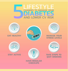 diabetes icon design infographic health medical vector image