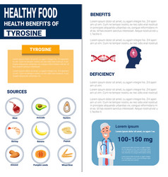 healthy food infographics products with vitamins vector image
