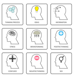 human thought and mind vector image