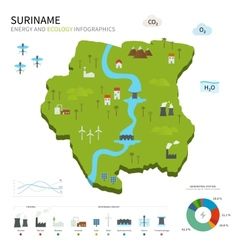 Energy industry and ecology of Suriname vector
