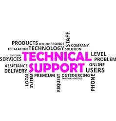 Word cloud technical support vector