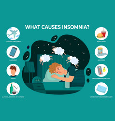 Insomnia causes infographics sleeping disorder vector