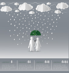 concept of man holding umbrella with women vector image