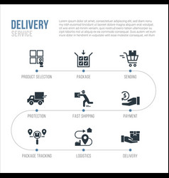 drop shopping online e-commerce logistic business vector image