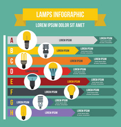Lamps infographic concept flat style vector